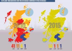 SNP 2015